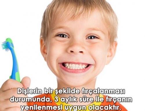 Mersin Mezitli Beyazinci Ağız ve Diş Polikliniği